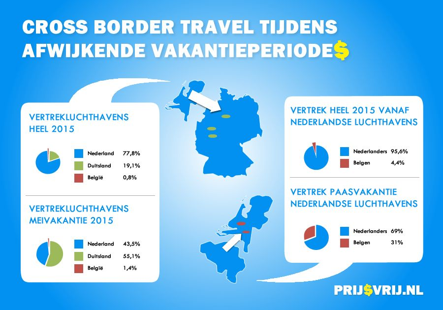 infographic_dev